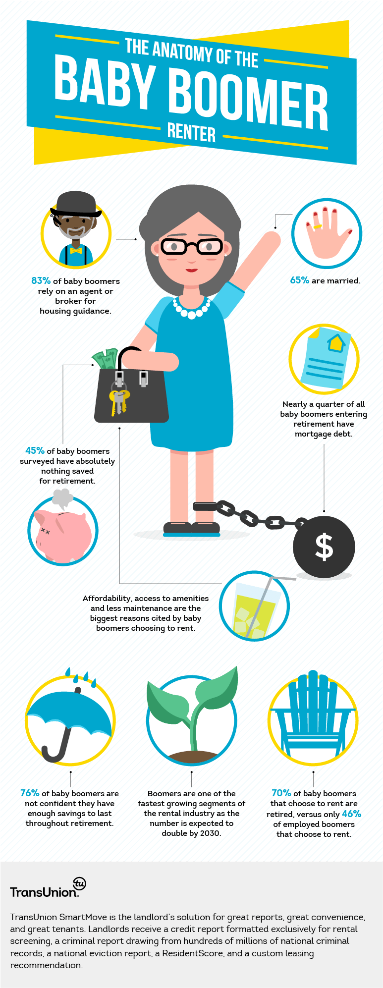 The Anatomy Of A Baby Boomer Renter [INFOGRAPHIC] | SmartMove