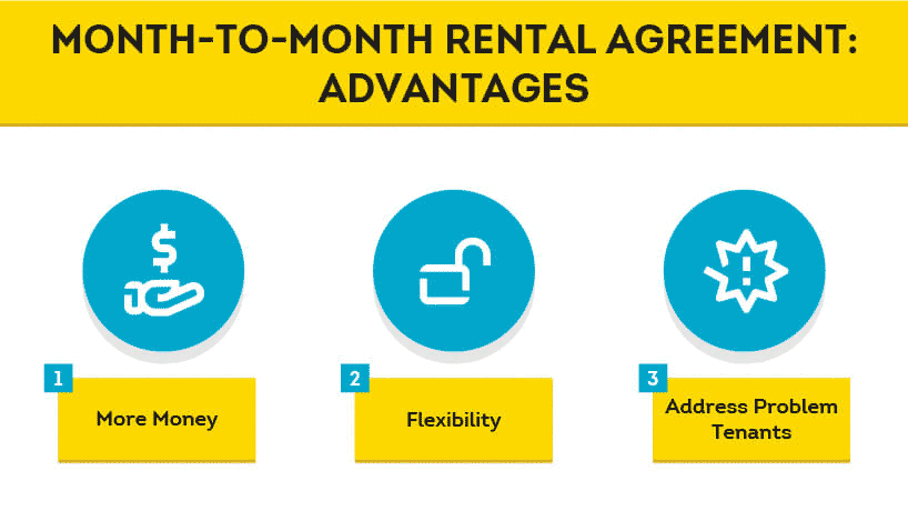 benefits of month to month lease for landlord