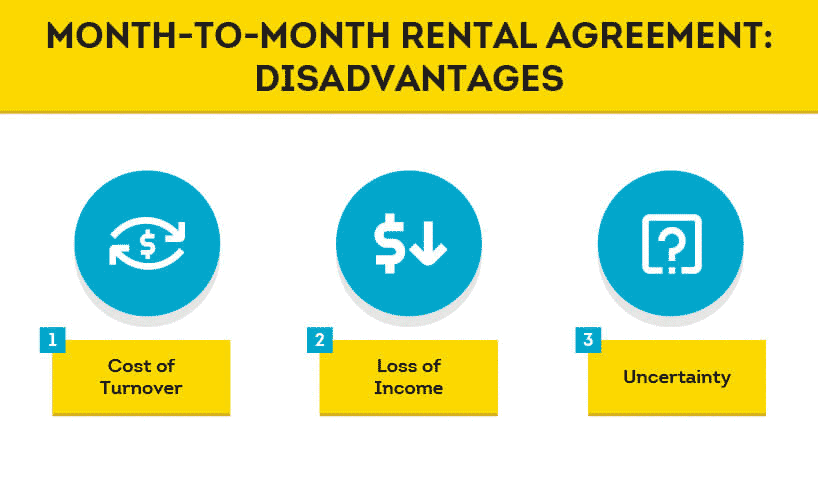reasons why landlords wouldn't opt for month-to-month lease agreements